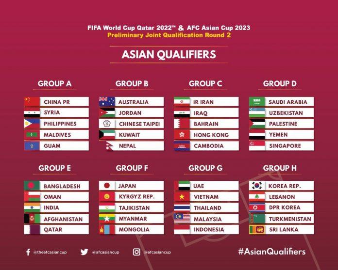 vòng loại world cup 2022 khu vực châu á