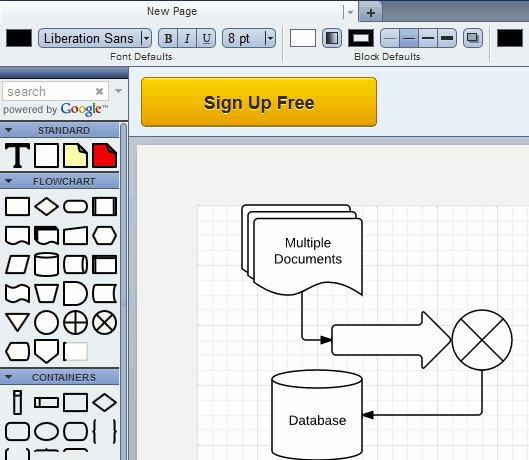 công cụ vẽ sơ đồ workflow